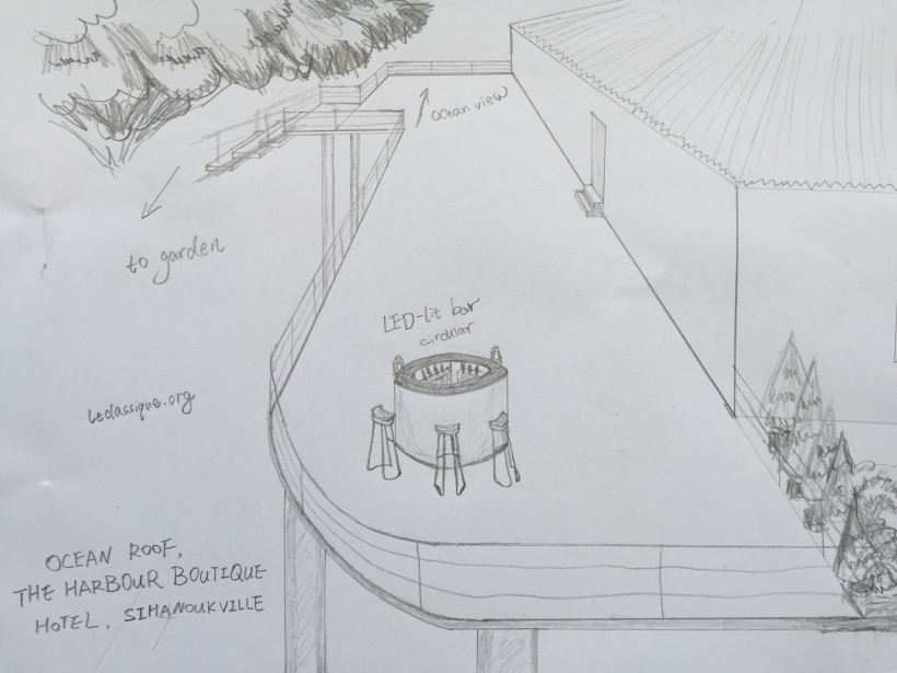roof bar layout
