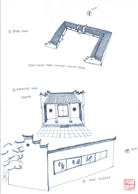 Chinese country house design